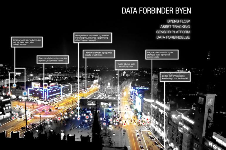 Kommunerne skal være ekstra opmærksomme, når de samarbejder med private omkring indsamling af data – som eksempelvis er tilfældet her, hvor Cisco og København sammen gør trafikken smartere.  Foto: Københavns Kommune